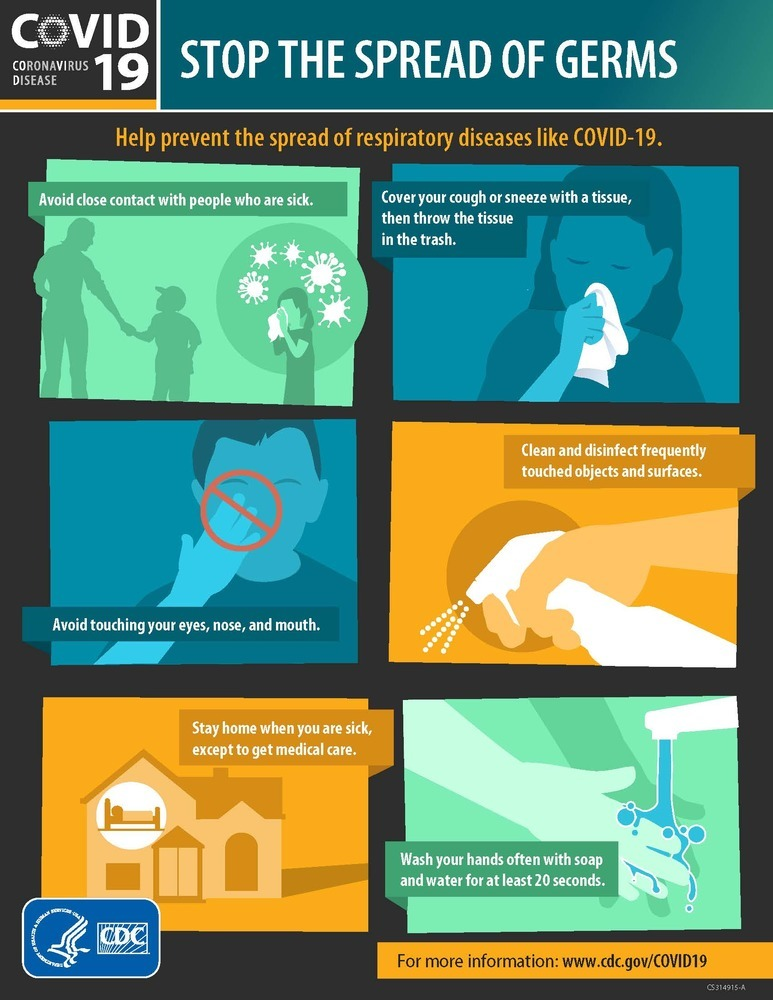 Stop the Spread CDC Information